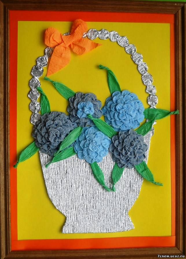 Цветы выращиваемые из рассады